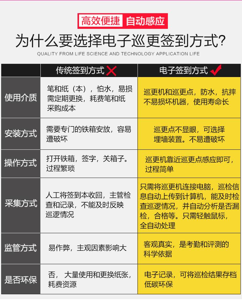 广州巡更机|巡更棒|巡更系统|巡更厂家
